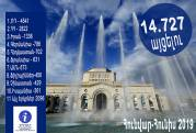 14727 visitors served in 1st half of the year in tourism information and support centres of Yerevan