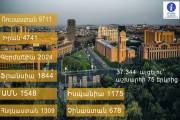 Yerevan Tourist Information Center